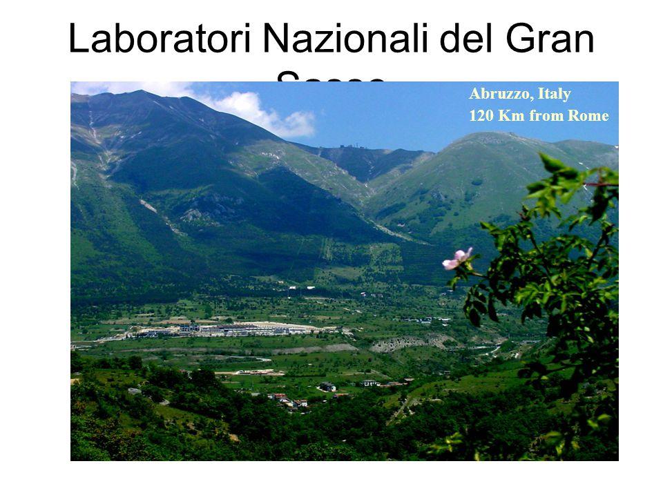 Laboratori Nazionali del Gran Sasso Abruzzo, Italy 120 Km from Rome