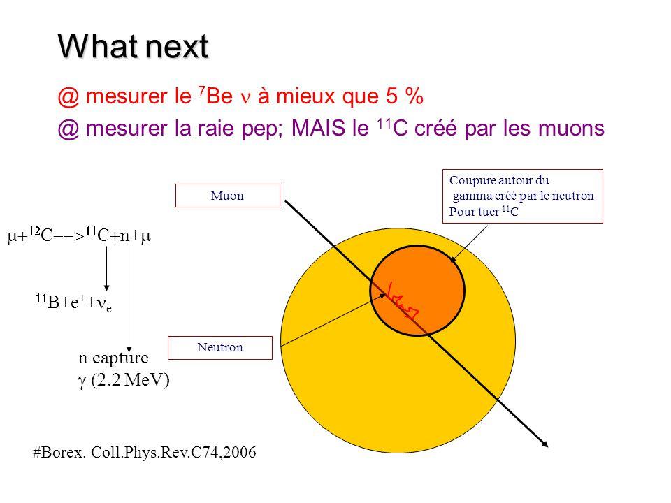 What next @ mesurer le 7 Be à mieux que 5 % @ mesurer la raie pep; MAIS le 11 C créé par les muons Coupure autour du gamma créé par le neutron Pour tu