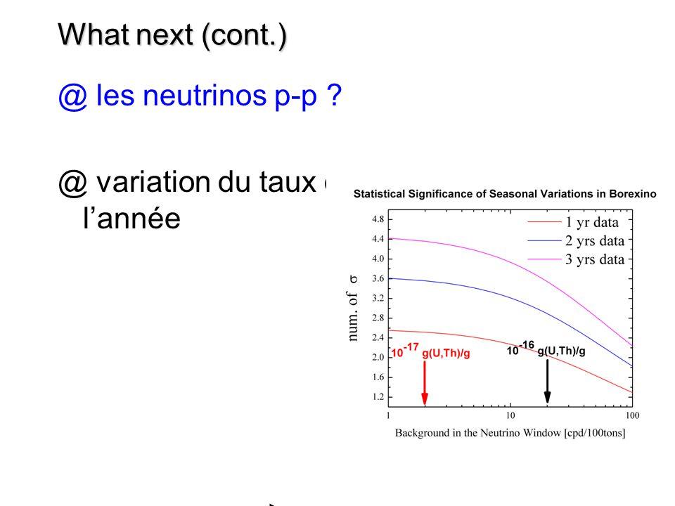 What next (cont.) @ les neutrinos p-p ? @ variation du taux de neutrinos durant lannée