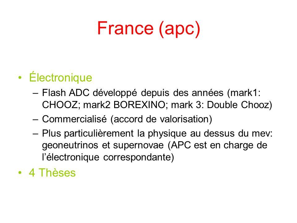 France (apc) Électronique –Flash ADC développé depuis des années (mark1: CHOOZ; mark2 BOREXINO; mark 3: Double Chooz) –Commercialisé (accord de valori