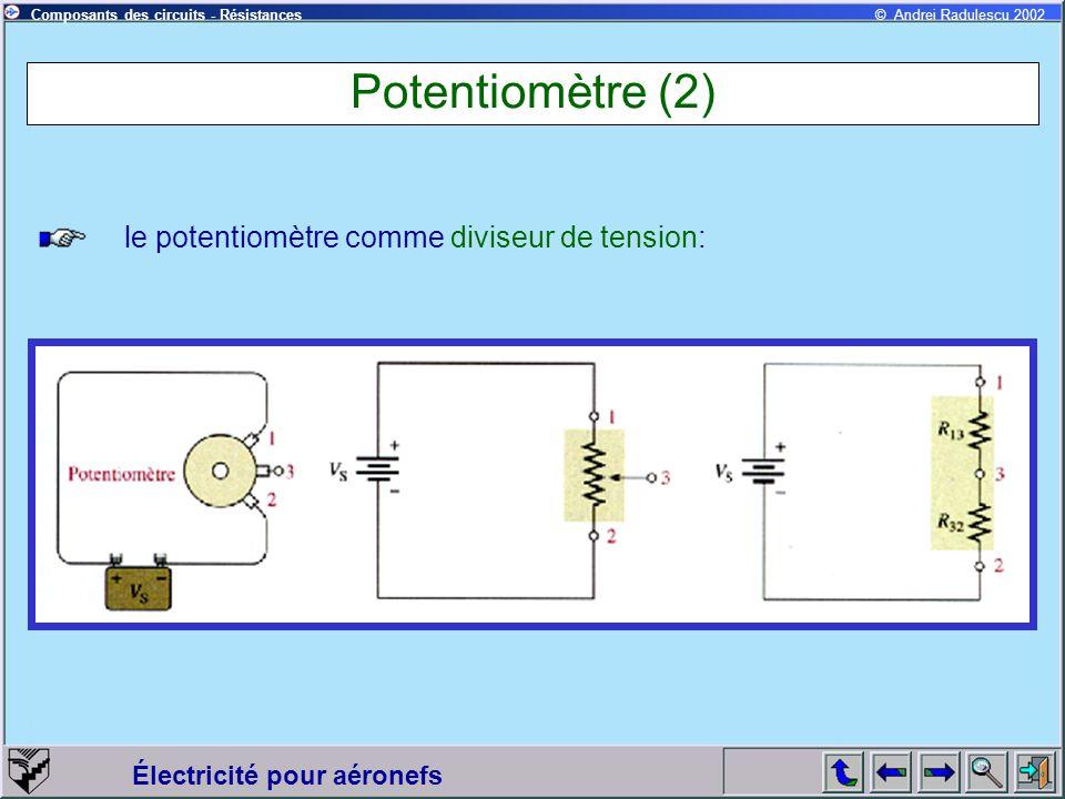Électricité pour aéronefs © Andrei Radulescu 2002Composants des circuits - Résistances Potentiomètre (2) le potentiomètre comme diviseur de tension: