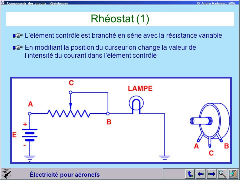 Électricité pour aéronefs © Andrei Radulescu 2002Composants des circuits - Résistances Rhéostat (1) Lélément contrôlé est branché en série avec la rés