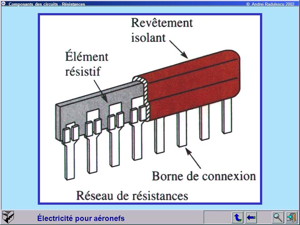 Électricité pour aéronefs © Andrei Radulescu 2002Composants des circuits - Résistances