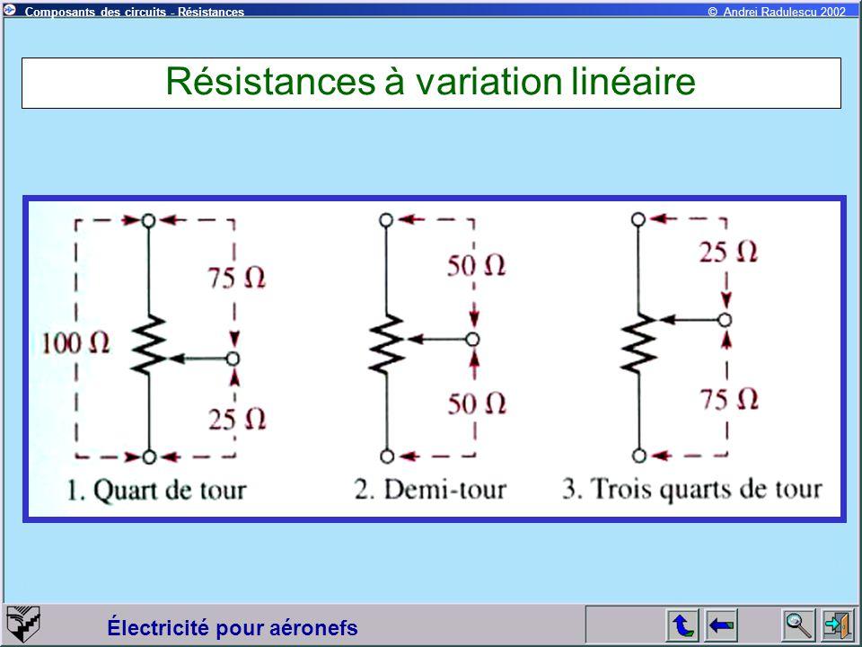 Électricité pour aéronefs © Andrei Radulescu 2002Composants des circuits - Résistances Résistances à variation linéaire