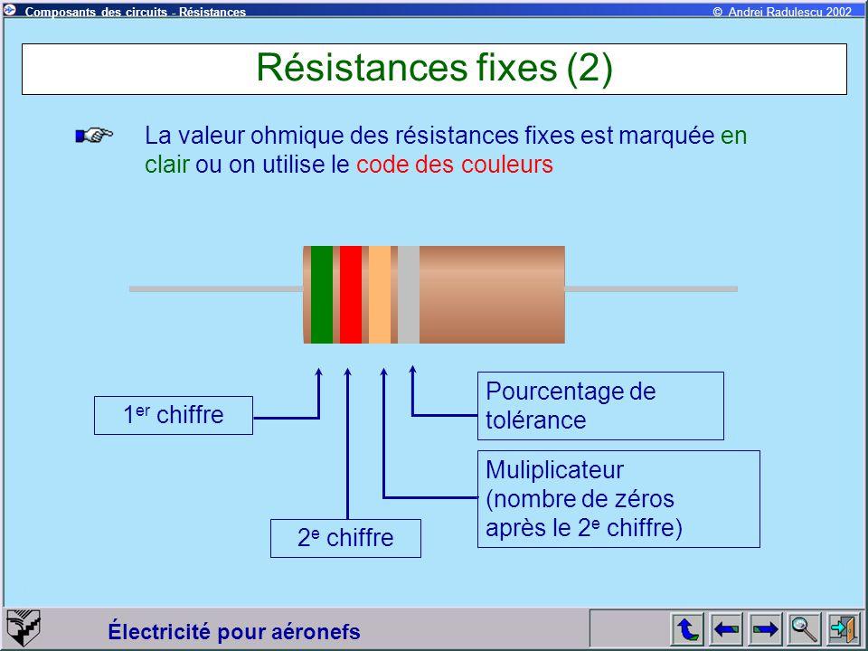 Électricité pour aéronefs © Andrei Radulescu 2002Composants des circuits - Résistances Résistances variables