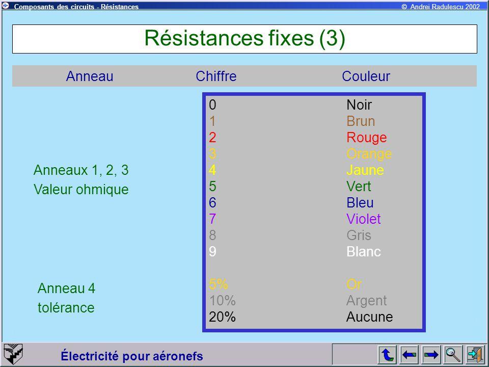 Électricité pour aéronefs © Andrei Radulescu 2002Composants des circuits - Résistances Résistances fixes (3) AnneauChiffreCouleur 0Noir 1Brun 2Rouge 3