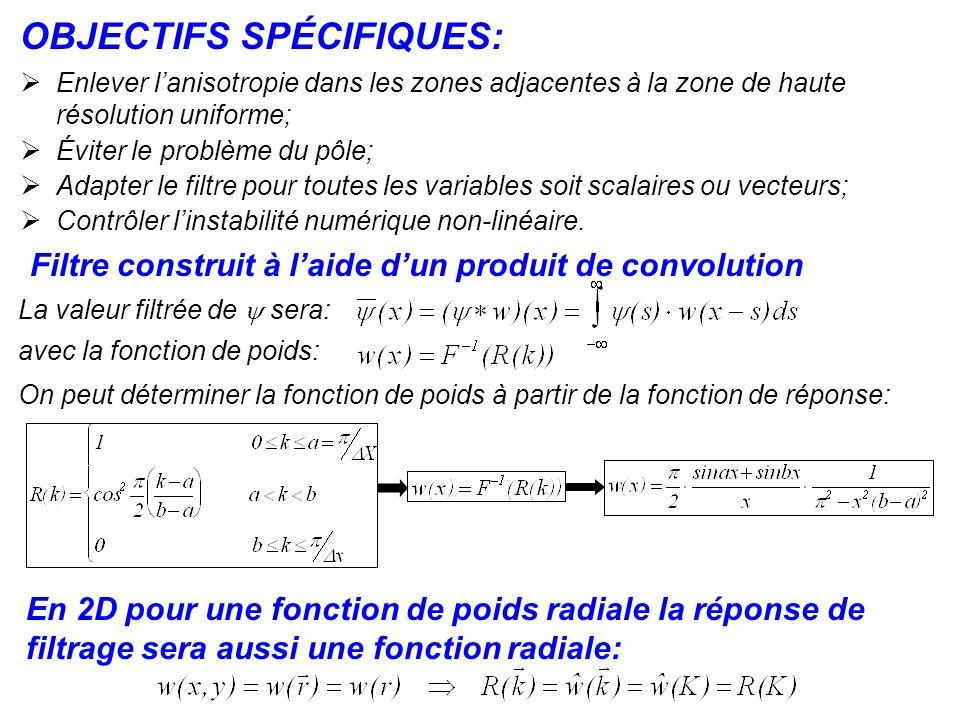 OBJECTIFS SPÉCIFIQUES: Enlever lanisotropie dans les zones adjacentes à la zone de haute résolution uniforme; Éviter le problème du pôle; Adapter le f