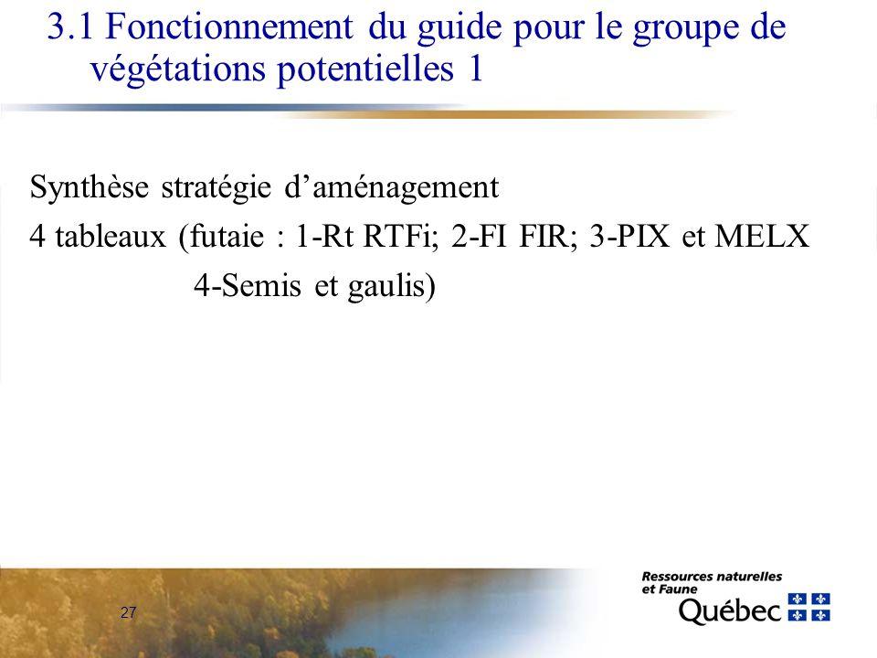 27 3.1 Fonctionnement du guide pour le groupe de végétations potentielles 1 Synthèse stratégie daménagement 4 tableaux (futaie : 1-Rt RTFi; 2-FI FIR; 3-PIX et MELX 4-Semis et gaulis)