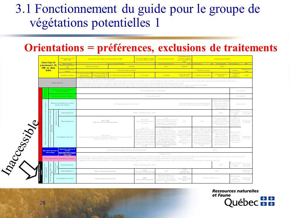 28 3.1 Fonctionnement du guide pour le groupe de végétations potentielles 1 Orientations = préférences, exclusions de traitements Inaccessible