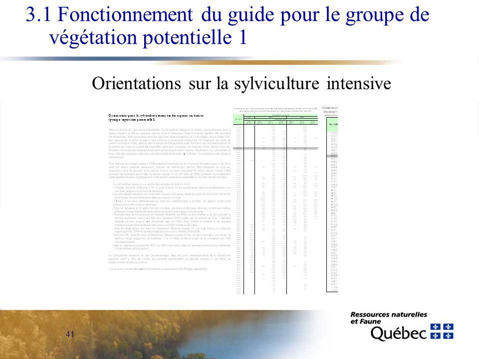 41 3.1 Fonctionnement du guide pour le groupe de végétation potentielle 1 Orientations sur la sylviculture intensive
