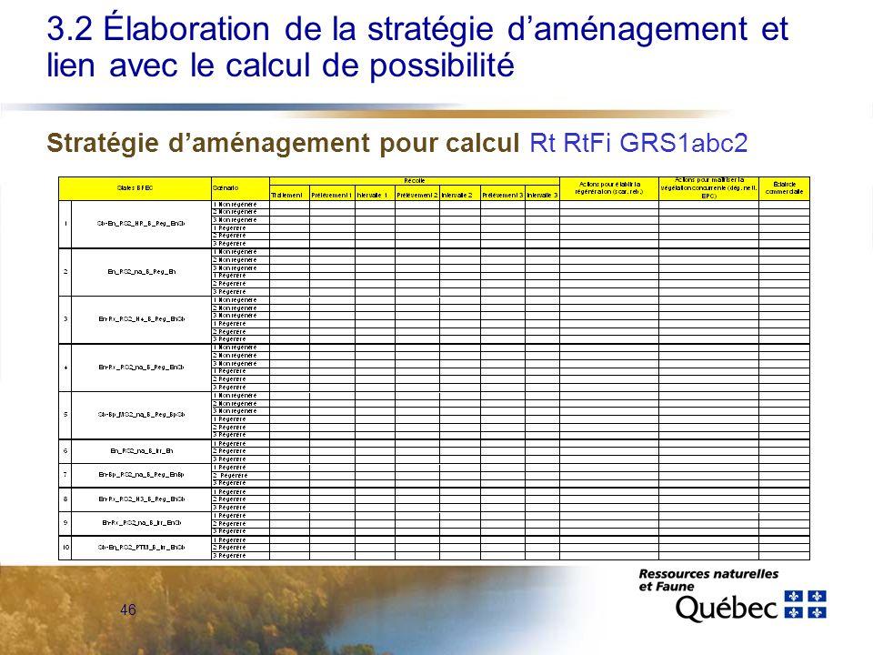 46 Stratégie daménagement pour calcul Rt RtFi GRS1abc2 3.2 Élaboration de la stratégie daménagement et lien avec le calcul de possibilité