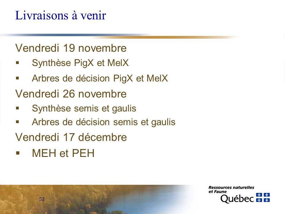 52 Livraisons à venir Vendredi 19 novembre Synthèse PigX et MelX Arbres de décision PigX et MelX Vendredi 26 novembre Synthèse semis et gaulis Arbres de décision semis et gaulis Vendredi 17 décembre MEH et PEH