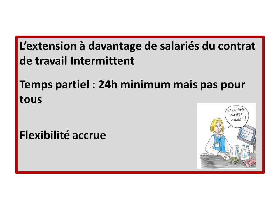 Lextension à davantage de salariés du contrat de travail Intermittent Temps partiel : 24h minimum mais pas pour tous Flexibilité accrue