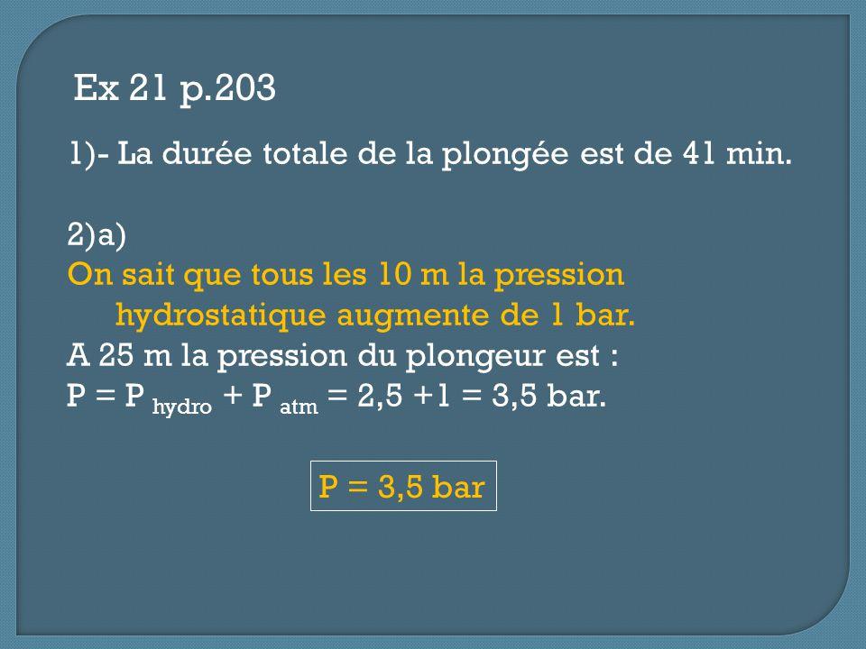 Ex 21 p.203 1)- La durée totale de la plongée est de 41 min. 2)a) On sait que tous les 10 m la pression hydrostatique augmente de 1 bar. A 25 m la pre