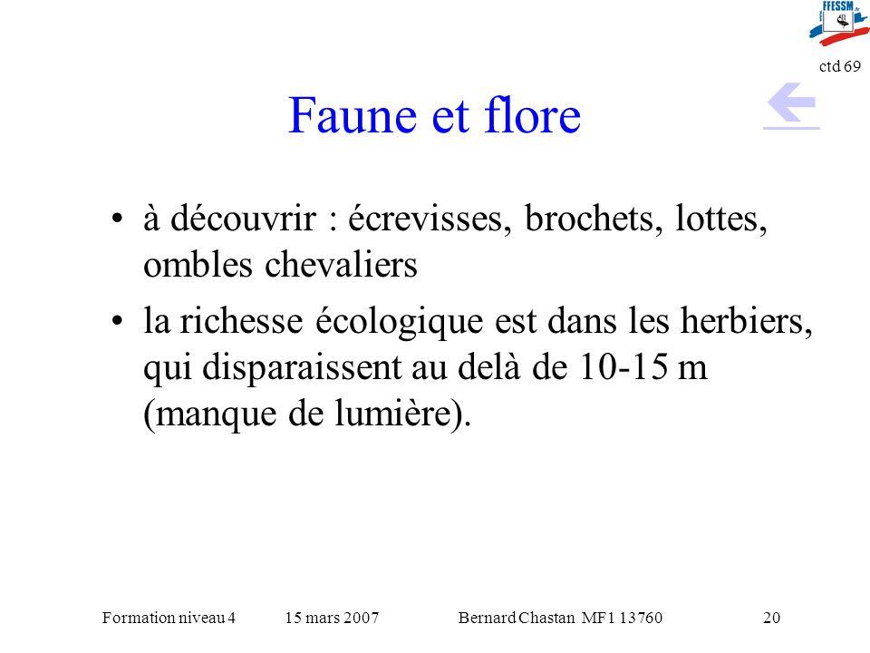 Bernard Chastan MF1 1376015 mars 2007Formation niveau 4 ctd 69 20 Faune et flore à découvrir : écrevisses, brochets, lottes, ombles chevaliers la rich