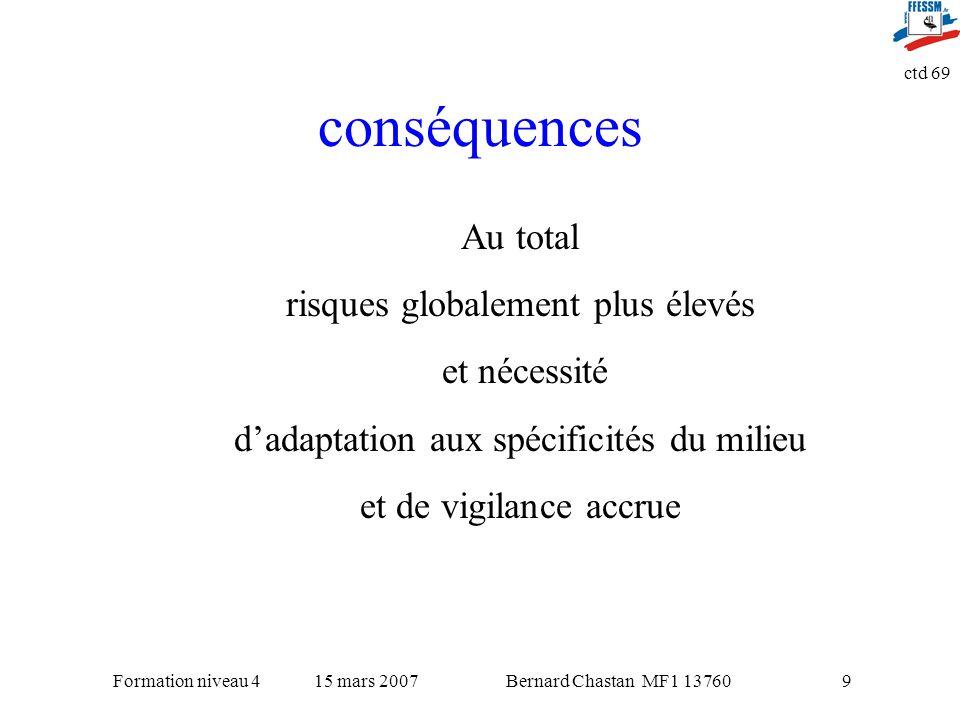 Bernard Chastan MF1 1376015 mars 2007Formation niveau 4 ctd 69 9 conséquences Au total risques globalement plus élevés et nécessité dadaptation aux sp