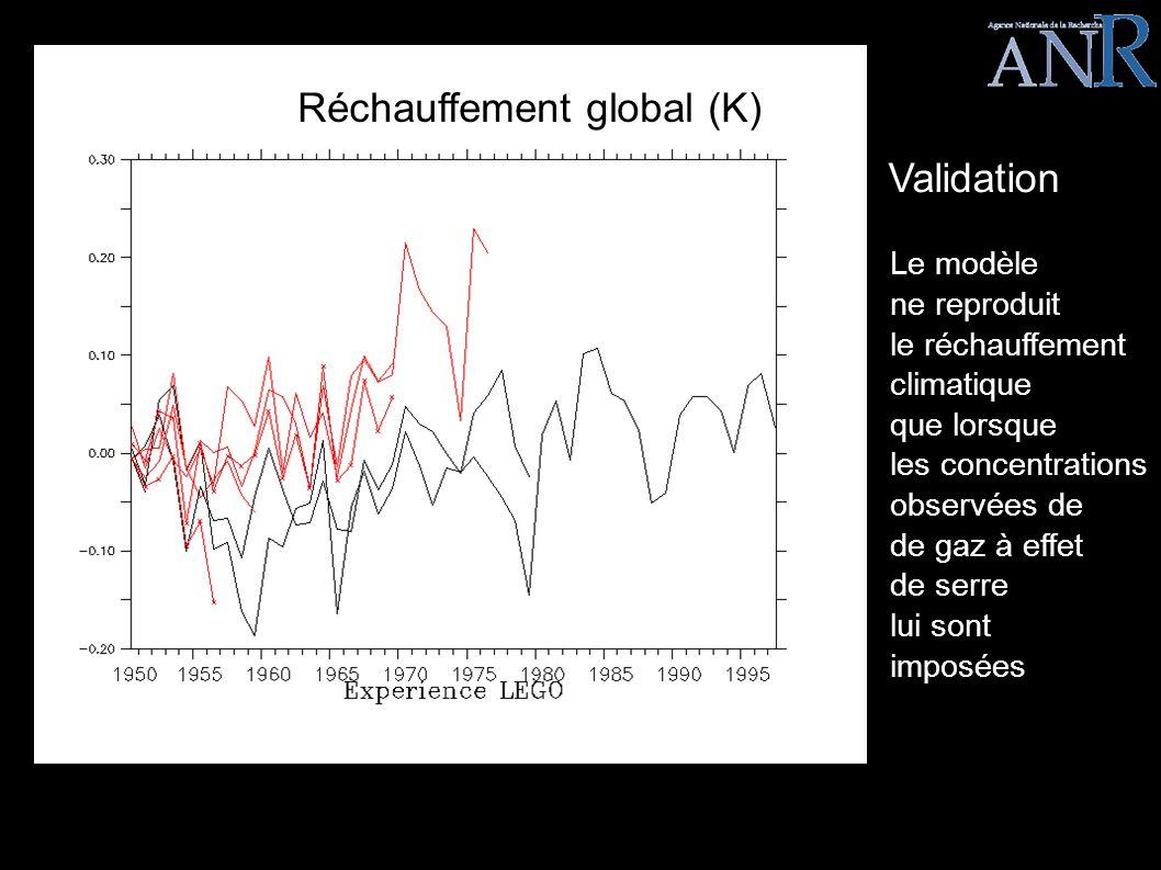 LEGO EPISODE III Le modèle ne reproduit le réchauffement climatique que lorsque les concentrations observées de de gaz à effet de serre lui sont imposées Validation Réchauffement global (K)