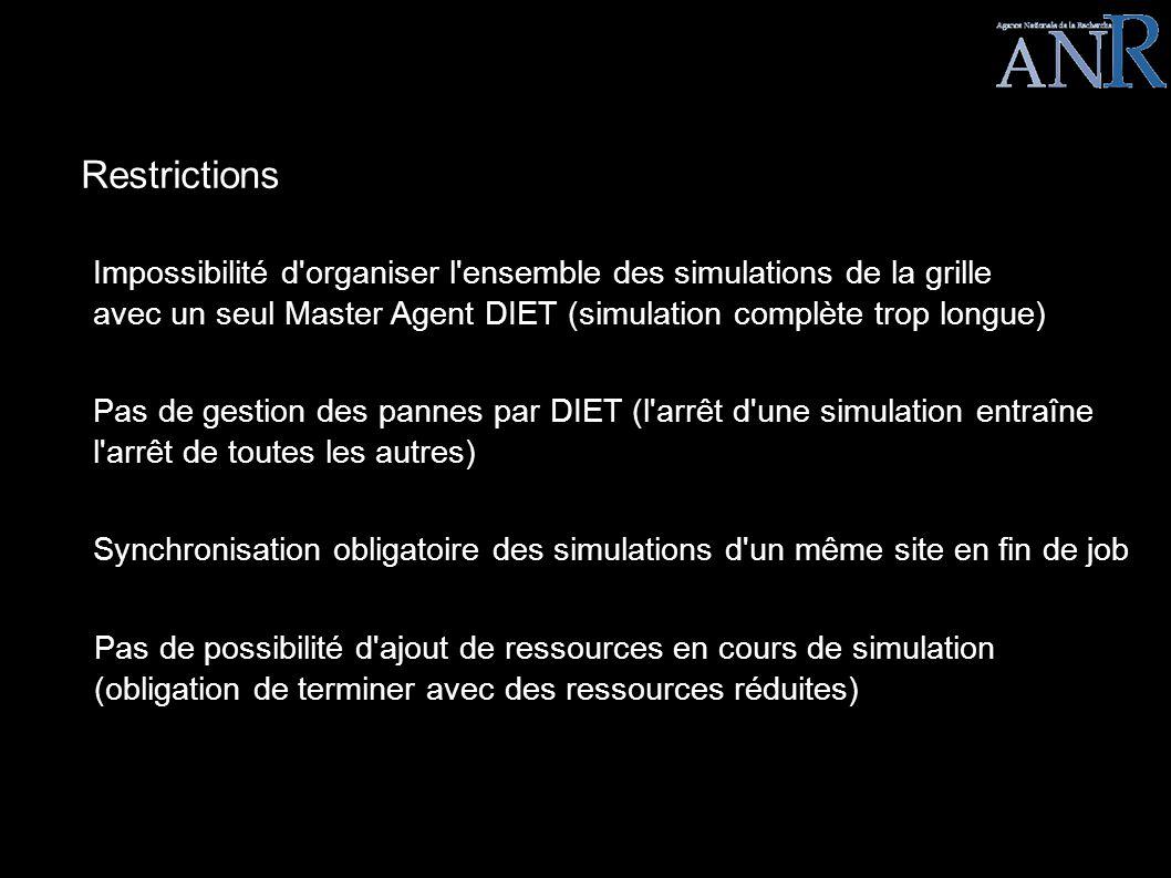 LEGO EPISODE III Restrictions Impossibilité d'organiser l'ensemble des simulations de la grille avec un seul Master Agent DIET (simulation complète tr