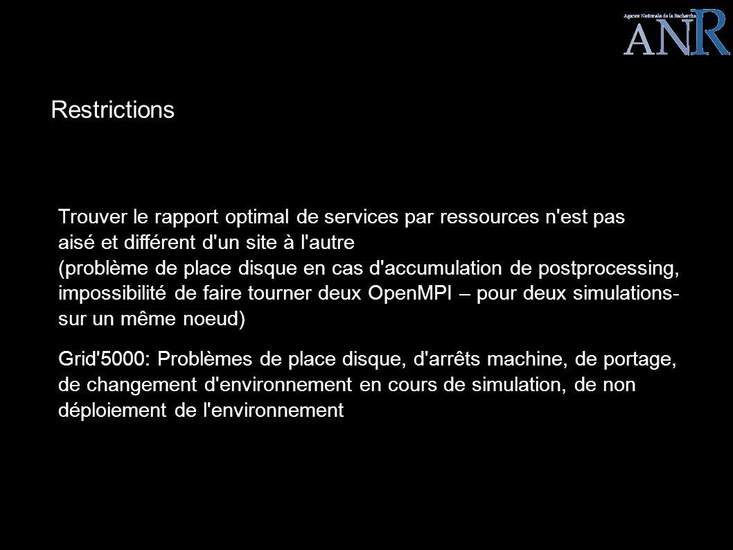 LEGO EPISODE III Restrictions Grid'5000: Problèmes de place disque, d'arrêts machine, de portage, de changement d'environnement en cours de simulation