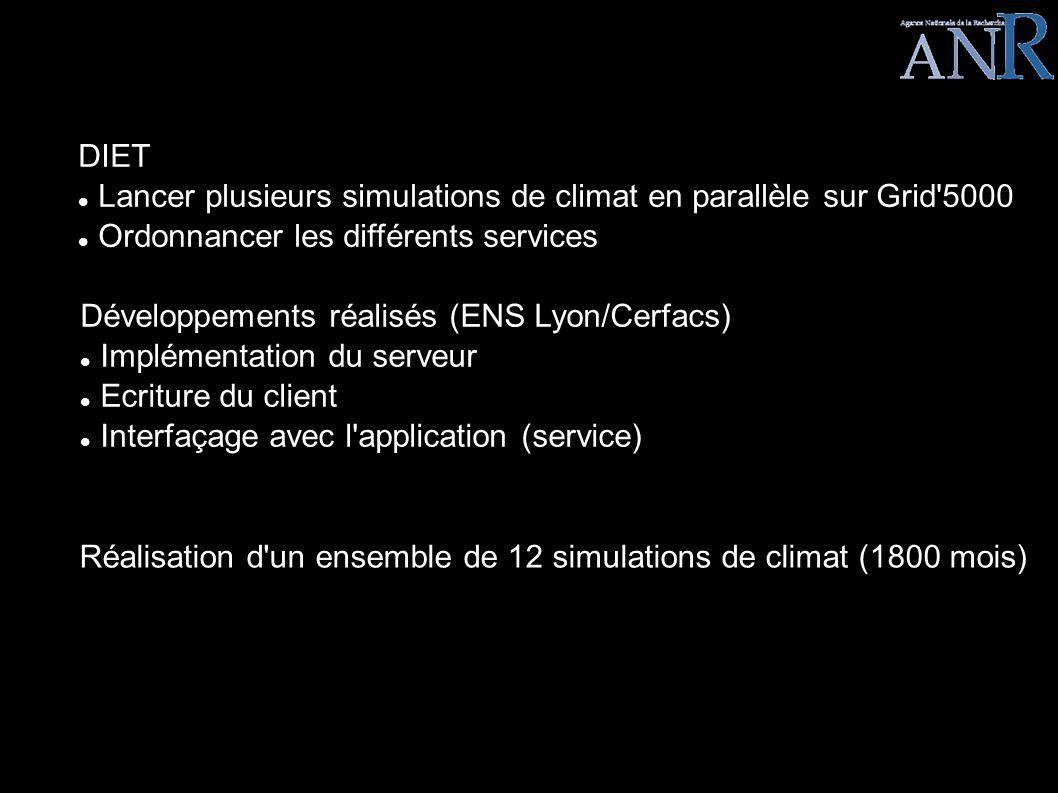 LEGO EPISODE III DIET Lancer plusieurs simulations de climat en parallèle sur Grid'5000 Ordonnancer les différents services Développements réalisés (E