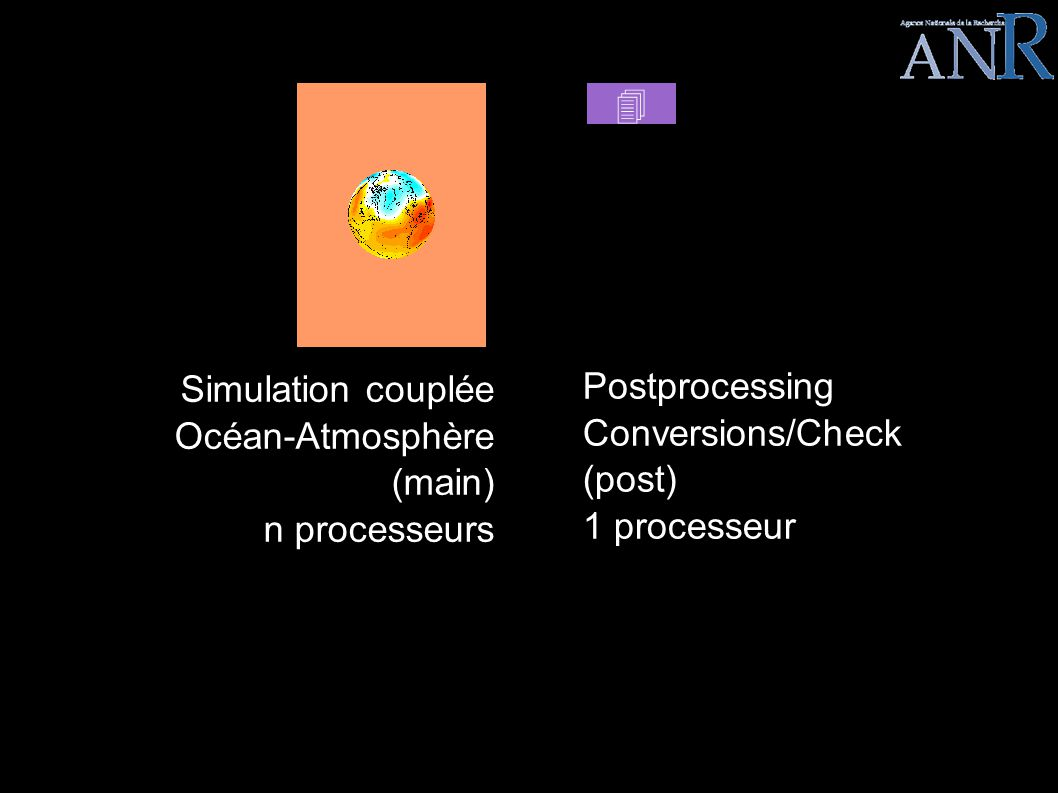 LEGO EPISODE III Simulation couplée Océan-Atmosphère (main) n processeurs Postprocessing Conversions/Check (post) 1 processeur