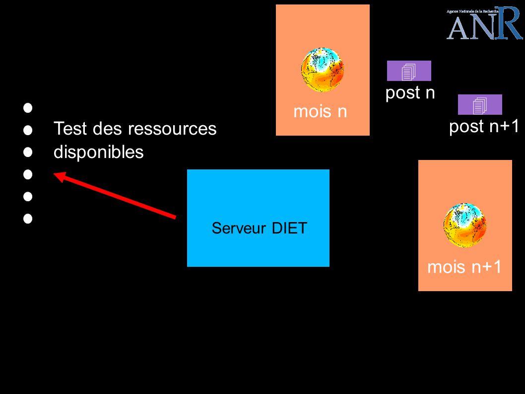 LEGO EPISODE III Test des ressources disponibles mois nmois n+1 post n post n+1 Serveur DIET