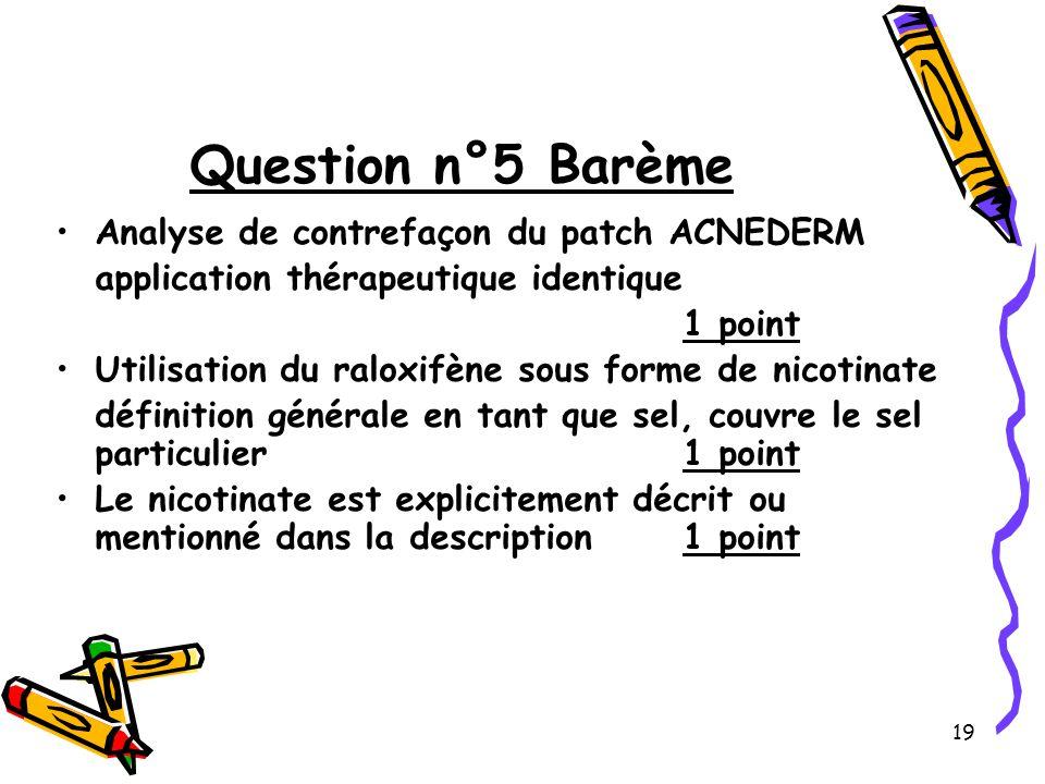 19 Question n°5 Barème Analyse de contrefaçon du patch ACNEDERM application thérapeutique identique 1 point Utilisation du raloxifène sous forme de nicotinate définition générale en tant que sel, couvre le sel particulier 1 point Le nicotinate est explicitement décrit ou mentionné dans la description 1 point