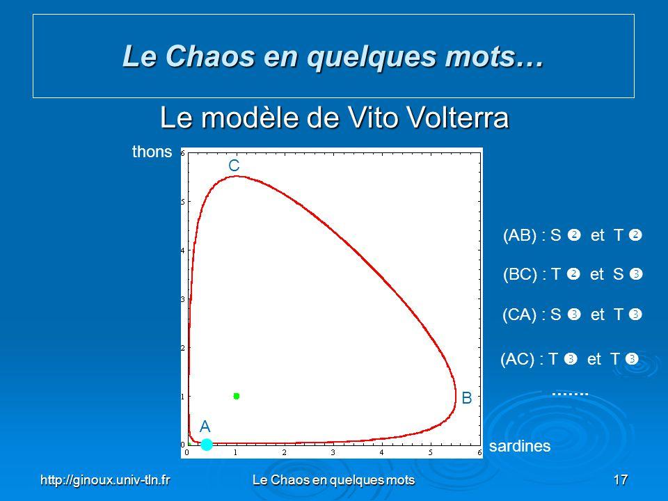 http://ginoux.univ-tln.frLe Chaos en quelques mots17 Le Chaos en quelques mots… Le modèle de Vito Volterra sardines thons (AB) : S et T (BC) : T et S
