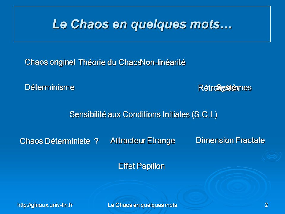 http://ginoux.univ-tln.frLe Chaos en quelques mots2 Chaos originel Le Chaos en quelques mots… Théorie du Chaos Non-linéarité Déterminisme Rétroaction