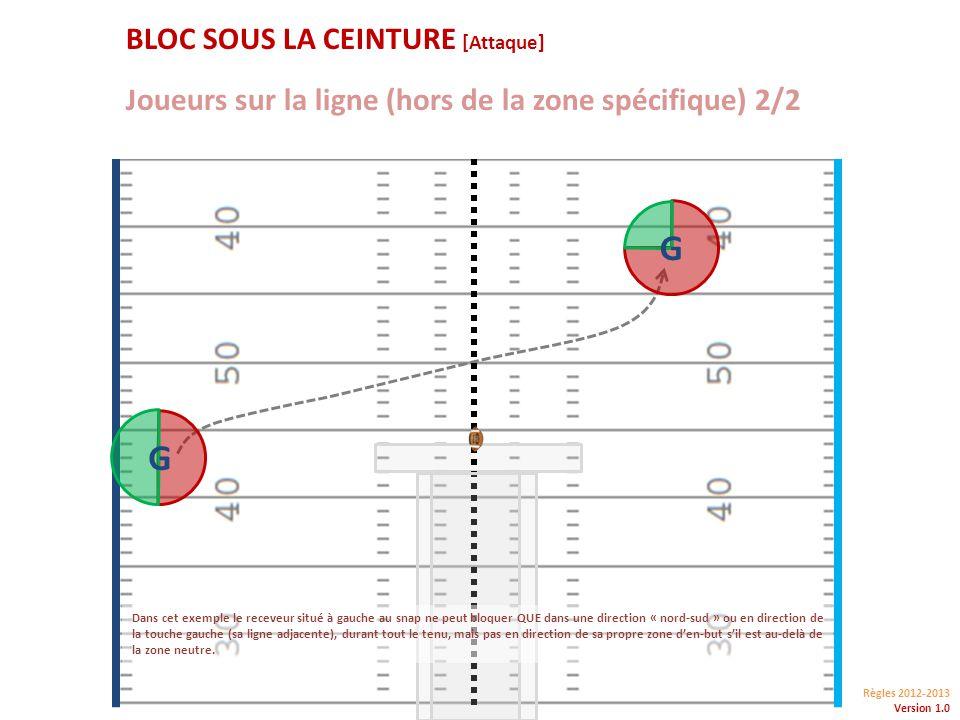 Règles 2012-2013 Version 1.0 Joueurs sur la ligne (hors de la zone spécifique) 2/2 BLOC SOUS LA CEINTURE [Attaque] G G Dans cet exemple le receveur situé à gauche au snap ne peut bloquer QUE dans une direction « nord-sud » ou en direction de la touche gauche (sa ligne adjacente), durant tout le tenu, mais pas en direction de sa propre zone den-but sil est au-delà de la zone neutre.