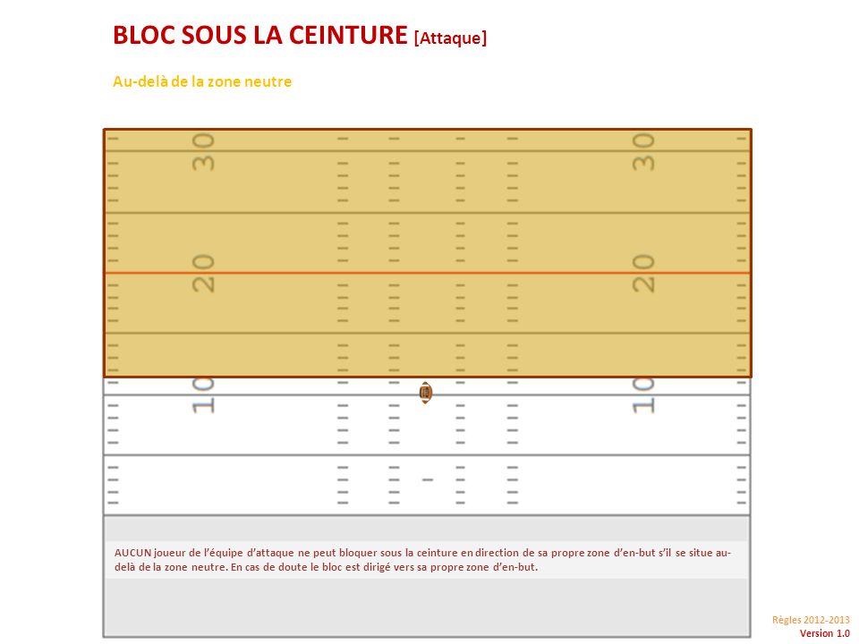 Règles 2012-2013 Version 1.0 Au-delà de la zone neutre AUCUN joueur de léquipe dattaque ne peut bloquer sous la ceinture en direction de sa propre zone den-but sil se situe au- delà de la zone neutre.