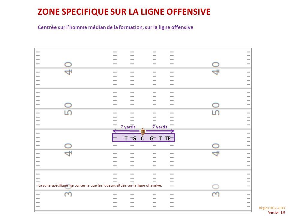 Règles 2012-2013 Version 1.0 7 yards ZONE SPECIFIQUE SUR LA LIGNE OFFENSIVE CGTGTTE Centrée sur lhomme médian de la formation, sur la ligne offensive La zone spécifique ne concerne que les joueurs situés sur la ligne offensive.