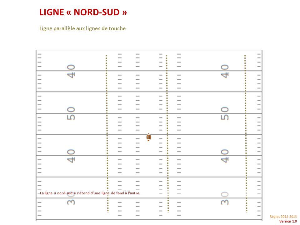 Règles 2012-2013 Version 1.0 LIGNE « NORD-SUD » Ligne parallèle aux lignes de touche La ligne « nord-sud » sétend dune ligne de fond à lautre.