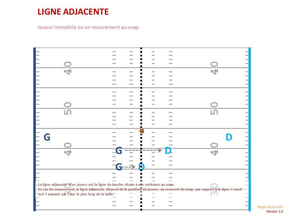 Règles 2012-2013 Version 1.0 Joueurs de larrière champ (en mouvement au snap) 1/2 BLOC SOUS LA CEINTURE [Attaque] D D Un joueur situé dans larrière champ offensif en mouvement au snap (le mouvement ayant démarré à lextérieur de la tackle box ou à lextérieur de la zone « guard ») est autorisé à bloquer sous la ceinture, uniquement en direction de sa ligne adjacente au snap ou dans une direction « nord-sud », mais pas en direction de sa propre zone den-but sil est au-delà de la zone neutre.