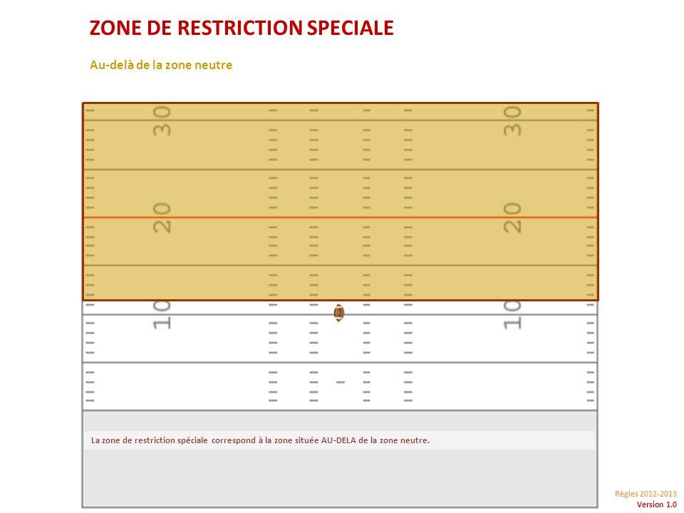 Règles 2012-2013 Version 1.0 Joueurs de larrière champ (en mouvement au snap) 2/2 BLOC SOUS LA CEINTURE [Attaque] Un joueur situé dans larrière champ offensif en mouvement au snap (le mouvement ayant démarré A LINTERIEUR de la tackle box ou A LINTERIEUR de la zone « guard », le joueur étant TOUJOURS dans une de ces zones au snap) est autorisé à bloquer sous la ceinture, dans toutes les directions durant tout le tenu, mais pas en direction de sa propre zone den-but sil est au-delà de la zone neutre.