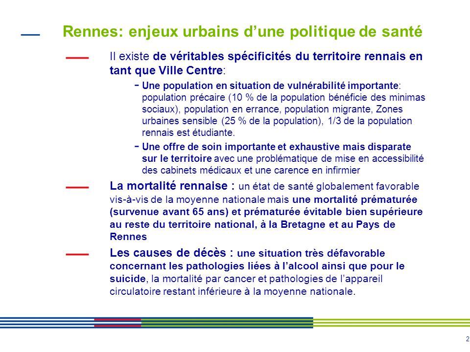 2 Rennes: enjeux urbains dune politique de santé Il existe de véritables spécificités du territoire rennais en tant que Ville Centre: - Une population en situation de vulnérabilité importante: population précaire (10 % de la population bénéficie des minimas sociaux), population en errance, population migrante, Zones urbaines sensible (25 % de la population), 1/3 de la population rennais est étudiante.