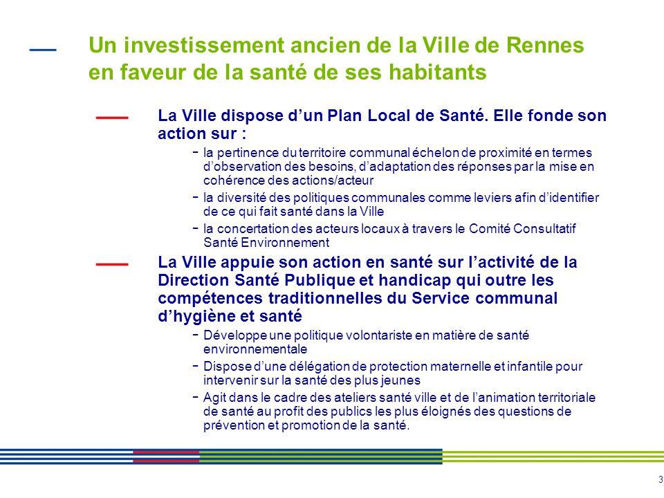 3 Un investissement ancien de la Ville de Rennes en faveur de la santé de ses habitants La Ville dispose dun Plan Local de Santé.