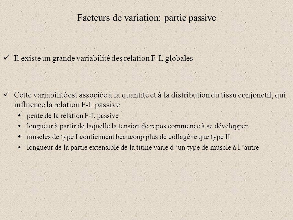 Facteurs de variation: partie passive Il existe un grande variabilité des relation F-L globales Cette variabilité est associée à la quantité et à la d