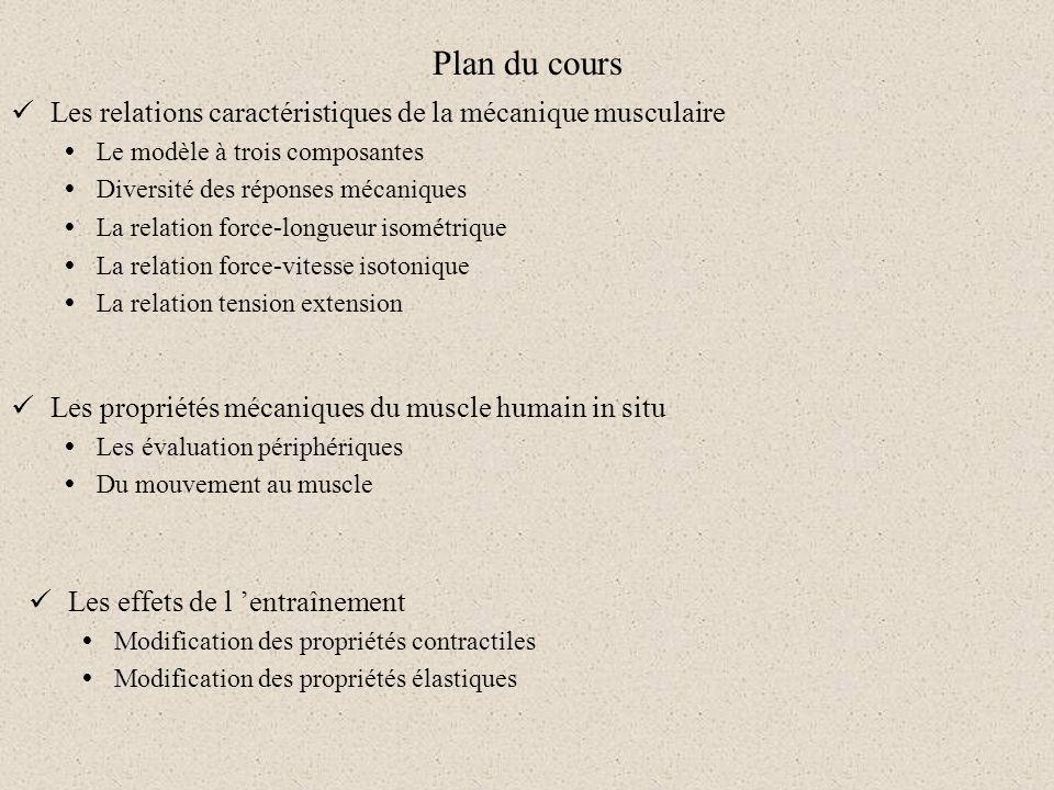 Plan du cours Les relations caractéristiques de la mécanique musculaire Le modèle à trois composantes Diversité des réponses mécaniques La relation fo