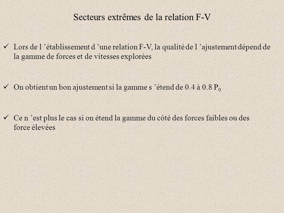Secteurs extrêmes de la relation F-V Lors de l établissement d une relation F-V, la qualité de l ajustement dépend de la gamme de forces et de vitesse