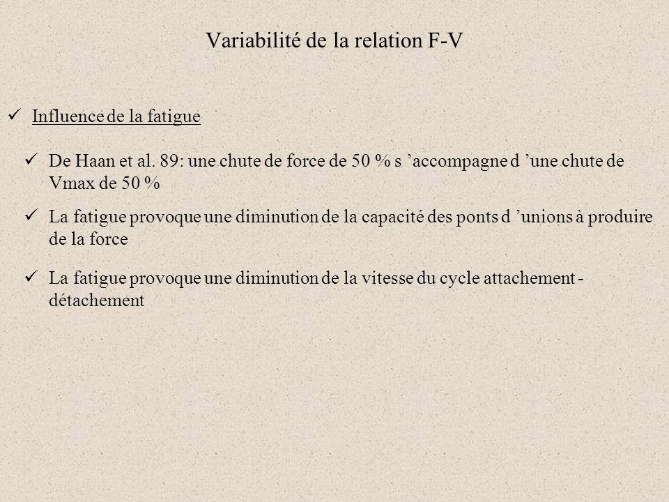 Variabilité de la relation F-V Influence de la fatigue De Haan et al. 89: une chute de force de 50 % s accompagne d une chute de Vmax de 50 % La fatig