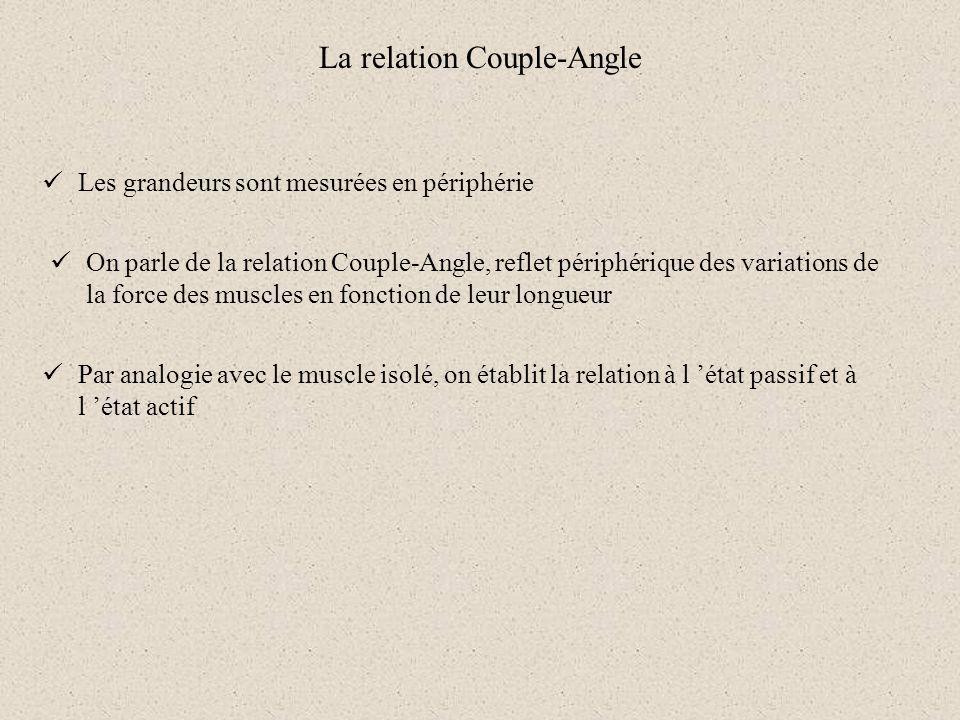 La relation Couple-Angle Les grandeurs sont mesurées en périphérie On parle de la relation Couple-Angle, reflet périphérique des variations de la forc