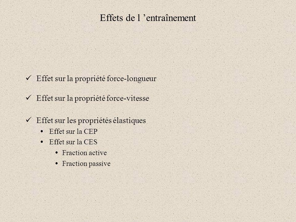 Effets de l entraînement Effet sur la propriété force-longueur Effet sur la propriété force-vitesse Effet sur les propriétés élastiques Effet sur la C