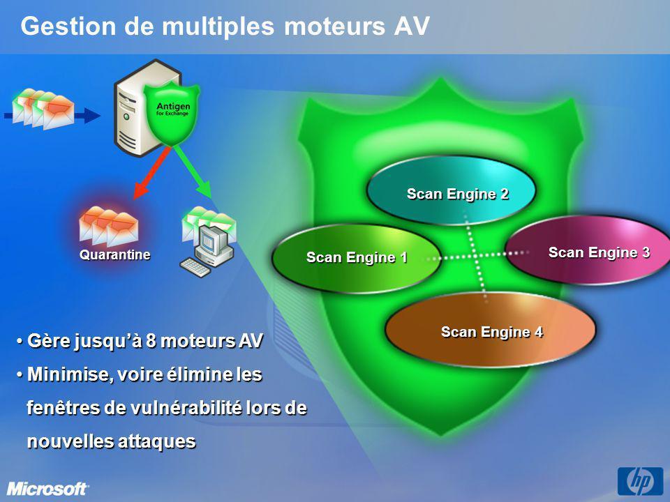 Gestion de multiples moteurs AV Gère jusquà 8 moteurs AV Gère jusquà 8 moteurs AV Minimise, voire élimine les Minimise, voire élimine les fenêtres de