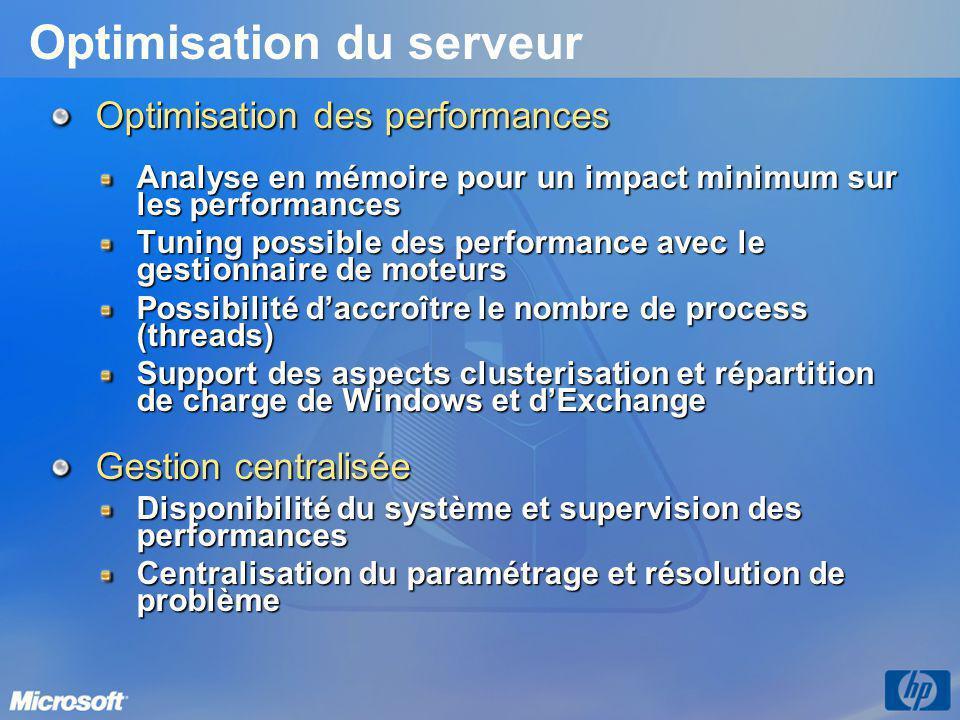 Optimisation du serveur Optimisation des performances Analyse en mémoire pour un impact minimum sur les performances Tuning possible des performance a