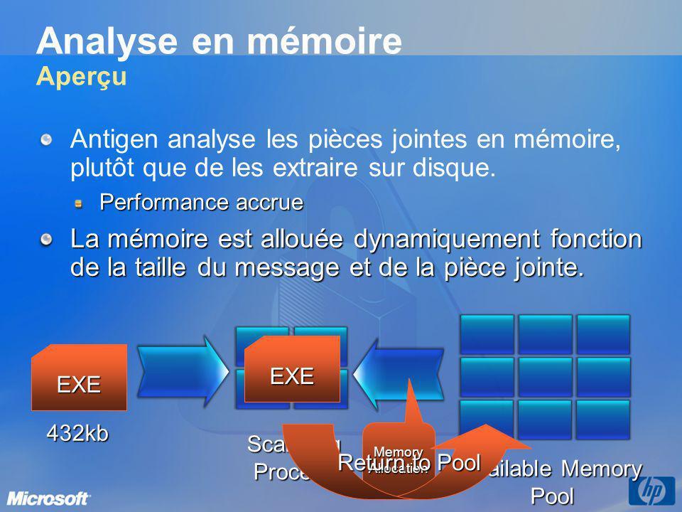 Antigen analyse les pièces jointes en mémoire, plutôt que de les extraire sur disque. Performance accrue La mémoire est allouée dynamiquement fonction