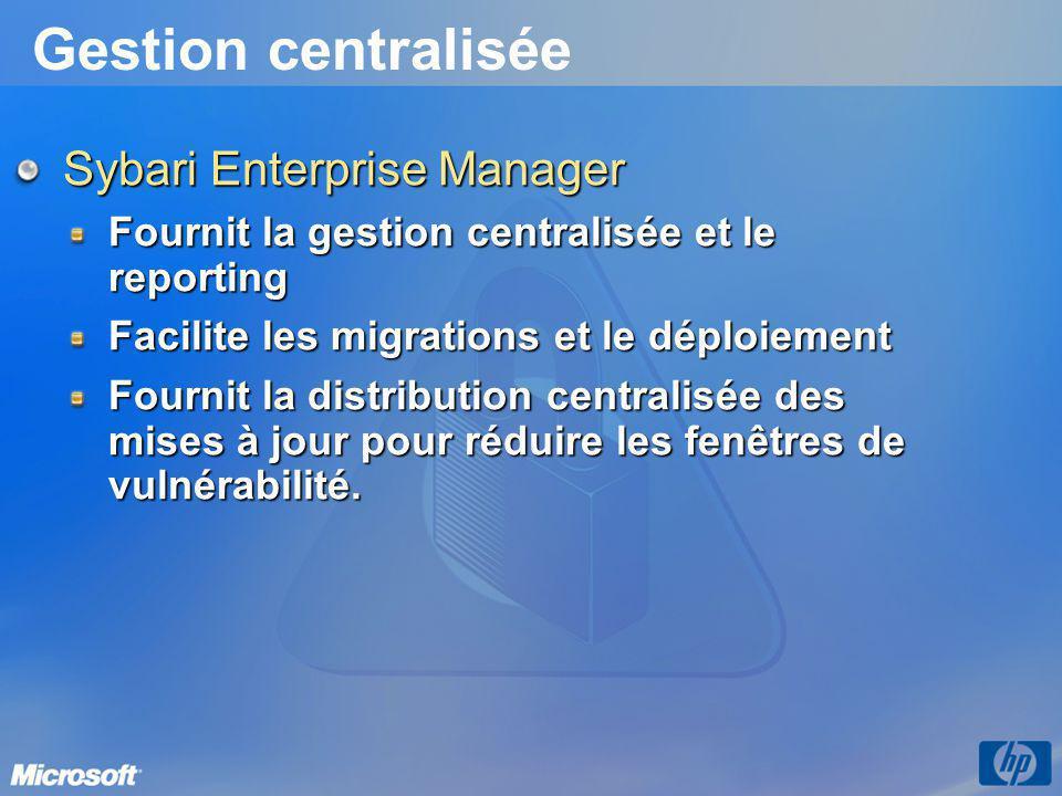 Gestion centralisée Sybari Enterprise Manager Fournit la gestion centralisée et le reporting Facilite les migrations et le déploiement Fournit la dist