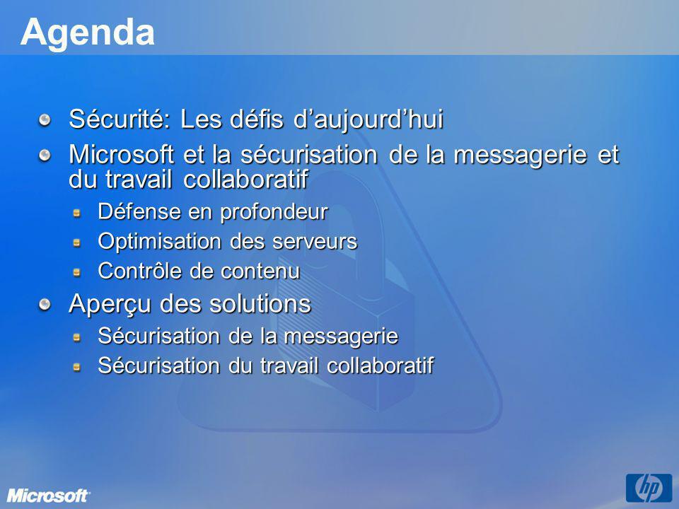 Agenda Sécurité: Les défis daujourdhui Microsoft et la sécurisation de la messagerie et du travail collaboratif Défense en profondeur Optimisation des serveurs Contrôle de contenu Aperçu des solutions Sécurisation de la messagerie Sécurisation du travail collaboratif