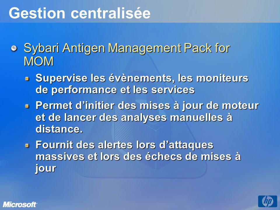 Gestion centralisée Sybari Antigen Management Pack for MOM Supervise les évènements, les moniteurs de performance et les services Permet dinitier des