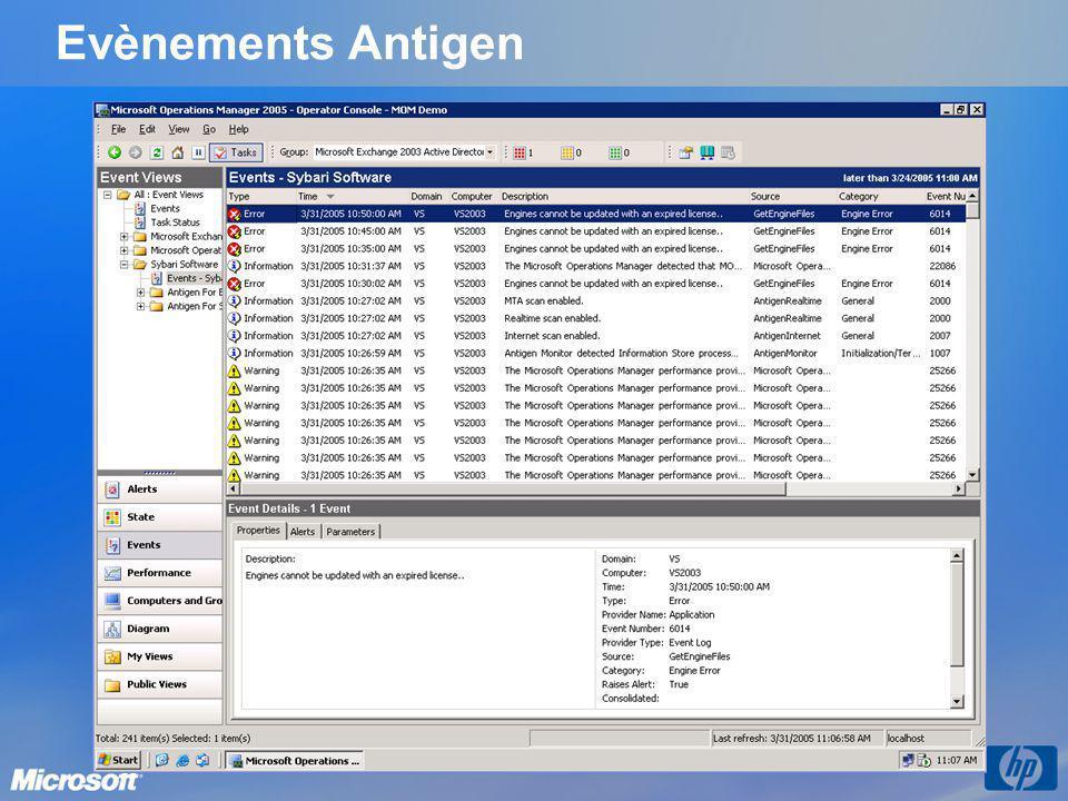 Evènements Antigen